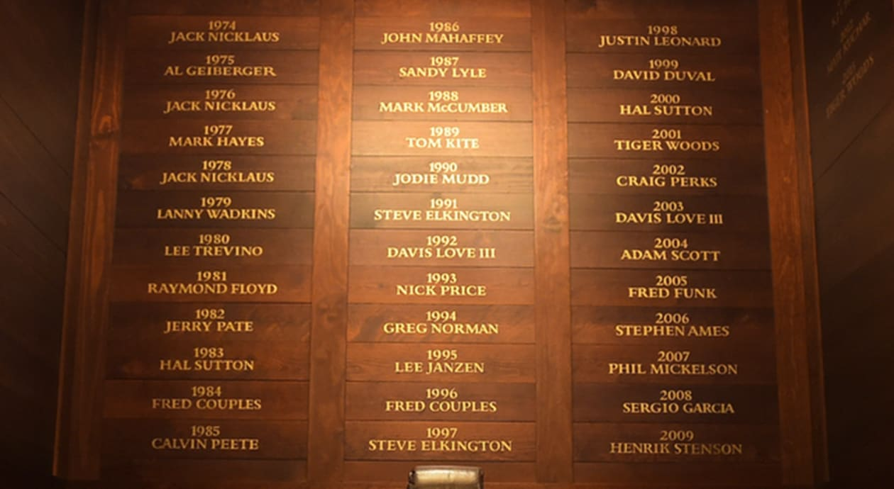 THE PLAYERS Championship: Past Winners & Runners Up