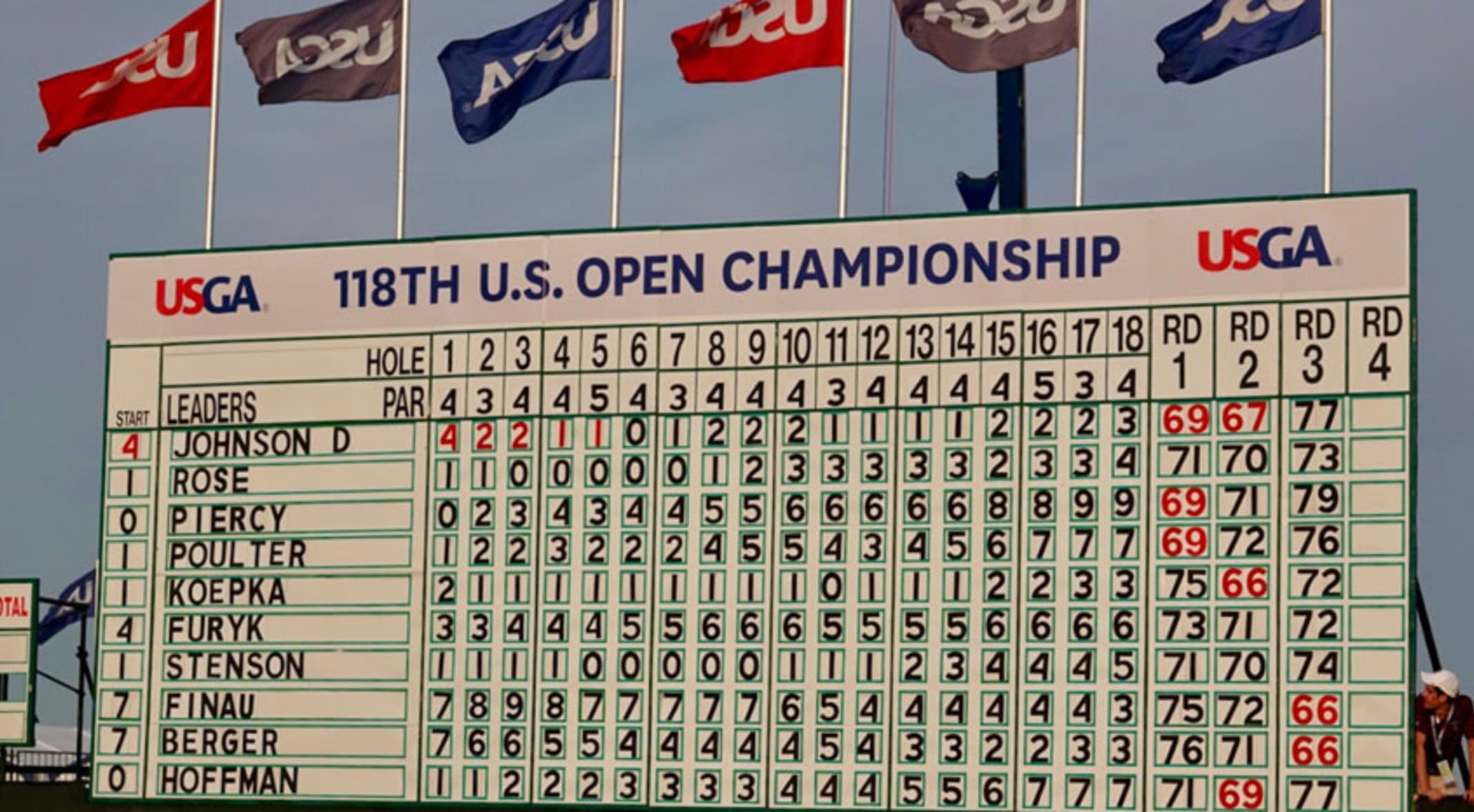 U S Open Final Round Leaderboard Tee Times Tv Times