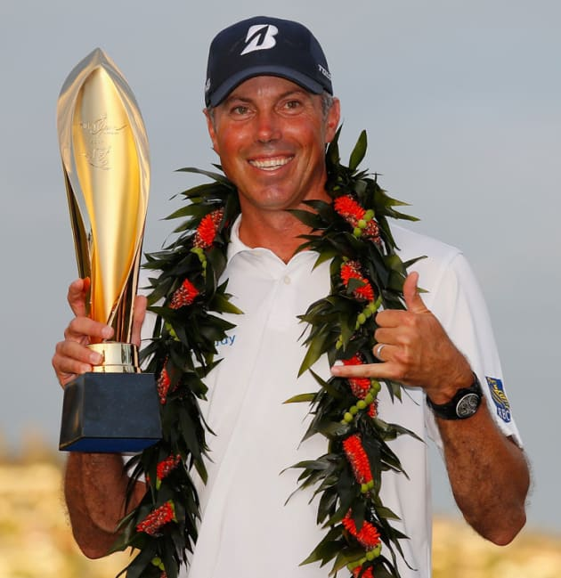 Kuchar claims second win of the season at Sony Open in Hawaii