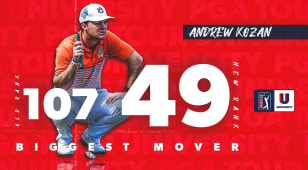 Auburn's Andrew Kozan moves into top 50 of PGA TOUR University Ranking